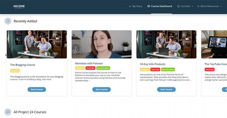 Project 24 Review 2021: Can Income School Teach You to Make A Successful Site?